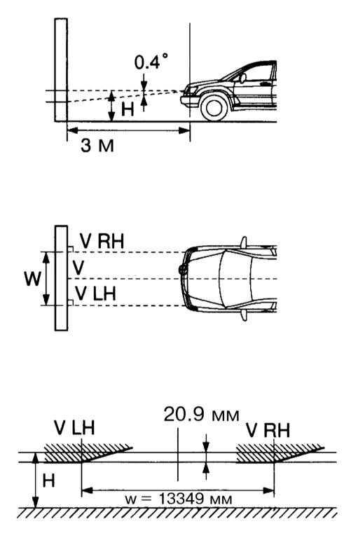 H (3 м) — Высота до центра