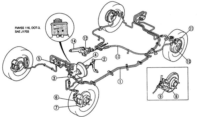 1 — тормозной трубопровод