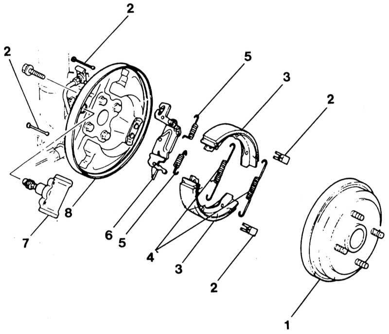 1 — тормозной барабан