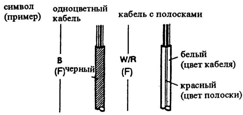 Буквы на отдельных проводниках