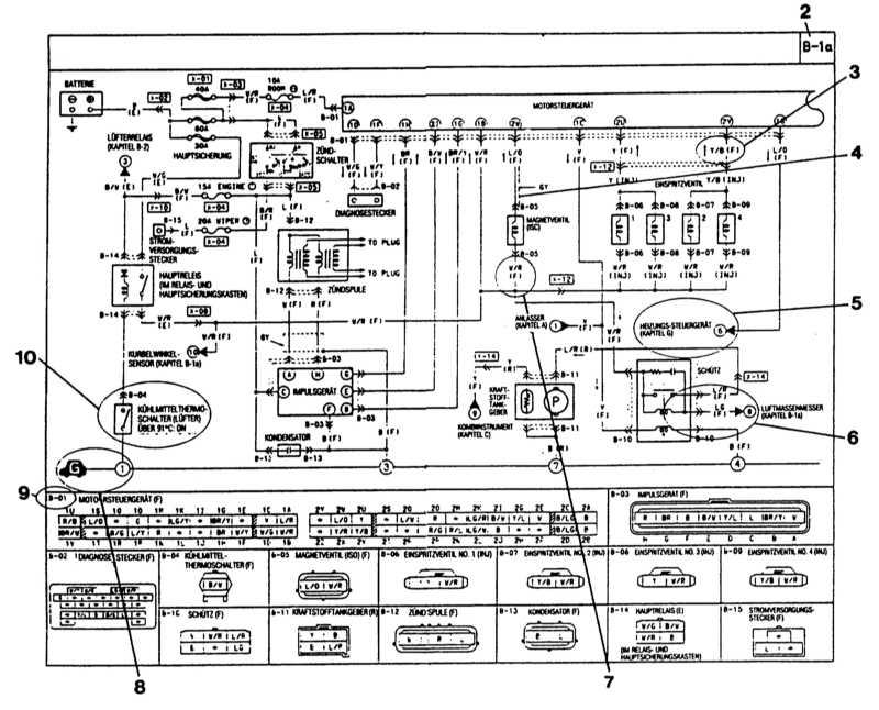 код обозначения схемы