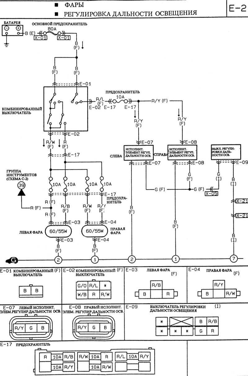 схема регулировки фар на mazda 626