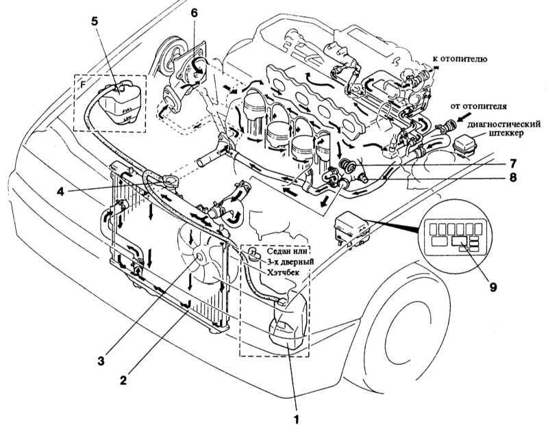 Mazda 323 1995 Р Схема Двигателя