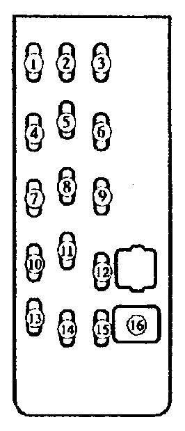 Блок предохранителей (моторный