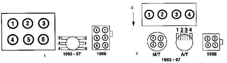 Схема расположения цилиндров и