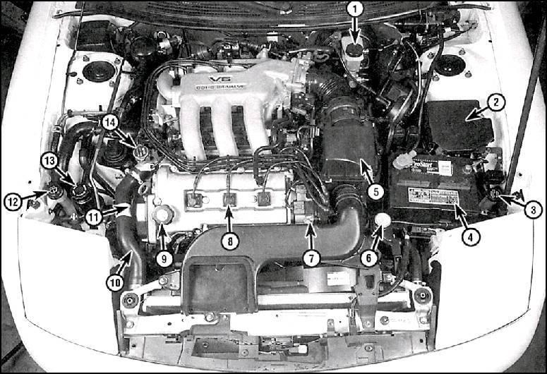 обслуживания Ford Probe,