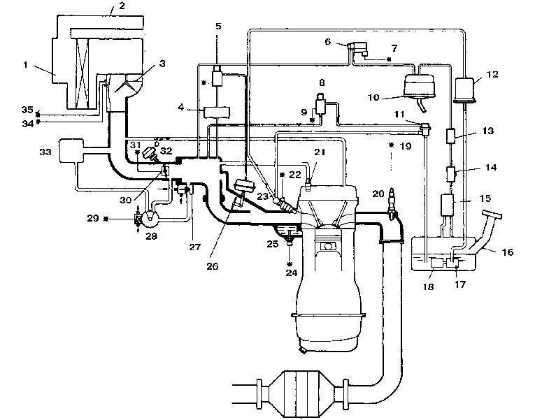 Схема подачи топлива в