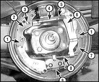Ремонт тормозов мазда