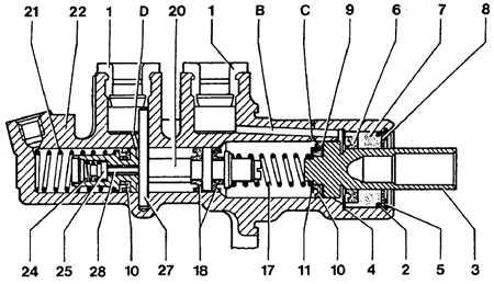 Когда педаль тормоза нажата, этот клапан закрыт под действием... объясните мне ПНЮ как канал D может являться...