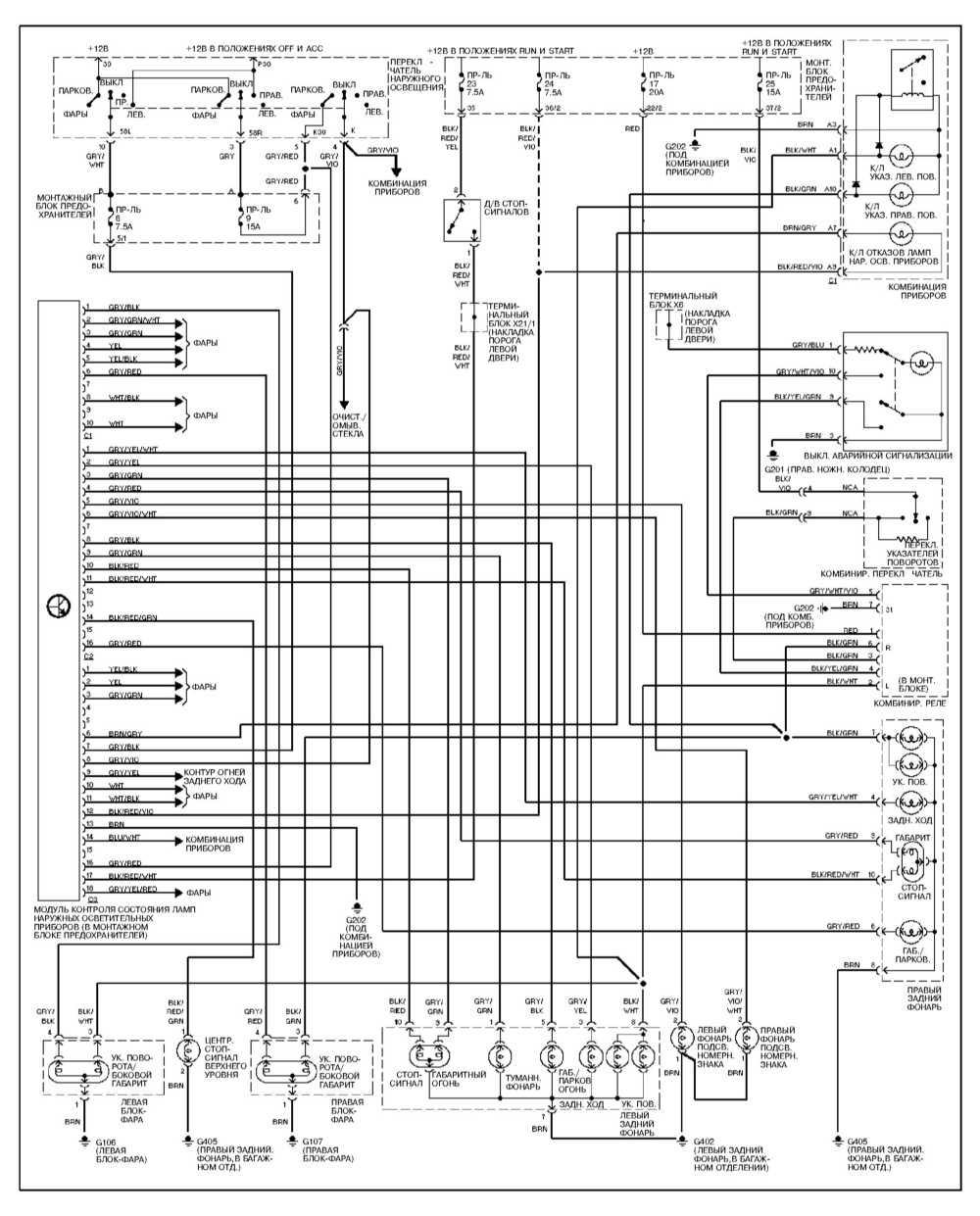 схема расположения предохранителей в w 202