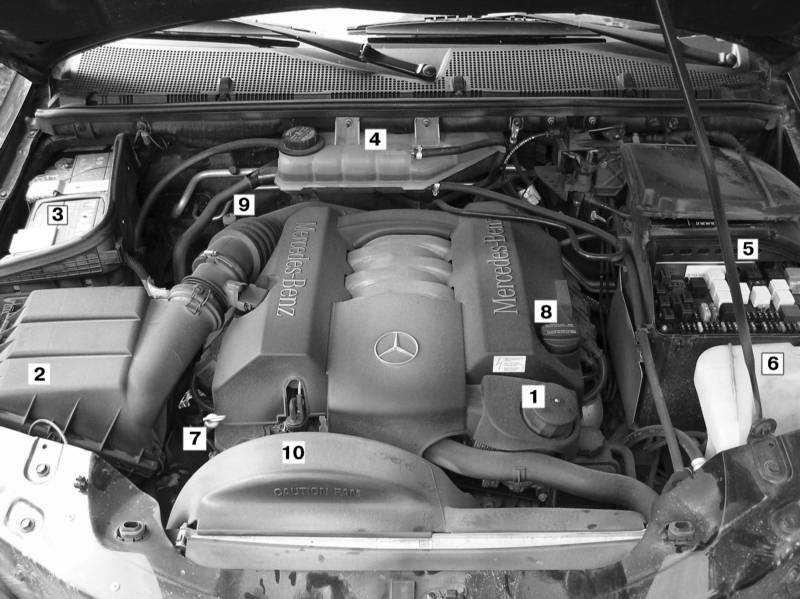 мерседес мл 320 схема охлаждающей жидкости двигателя
