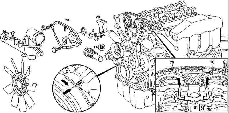 метки грм 111 мотор мерседес