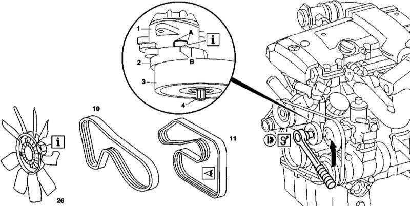 Коробка передач на ивеко схема переключения