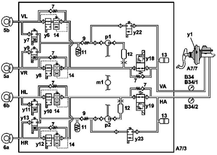 тормозных систем