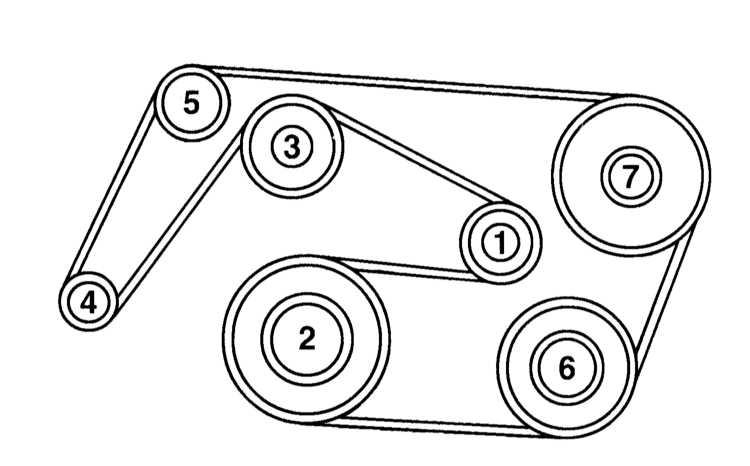 4 — Генератор