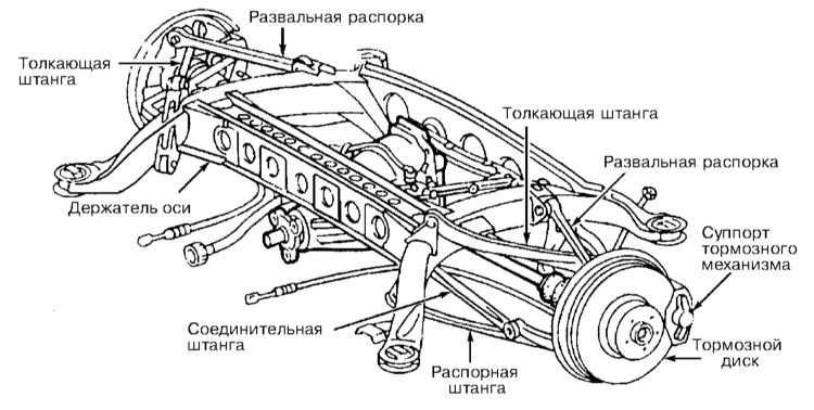 Элементы подвески задних колес