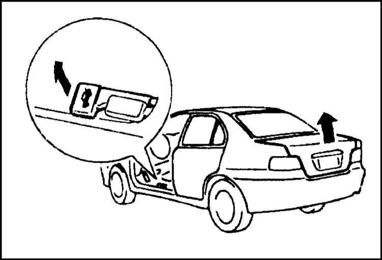 Автоматическое открывание дверей багажного отделения
