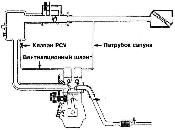 клапан вентиляции картерных газов mazda 323f 1.8 16v