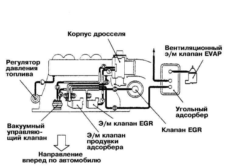 Схема прокладки вакуумных