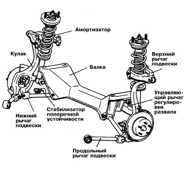 Конструкция задней подвески