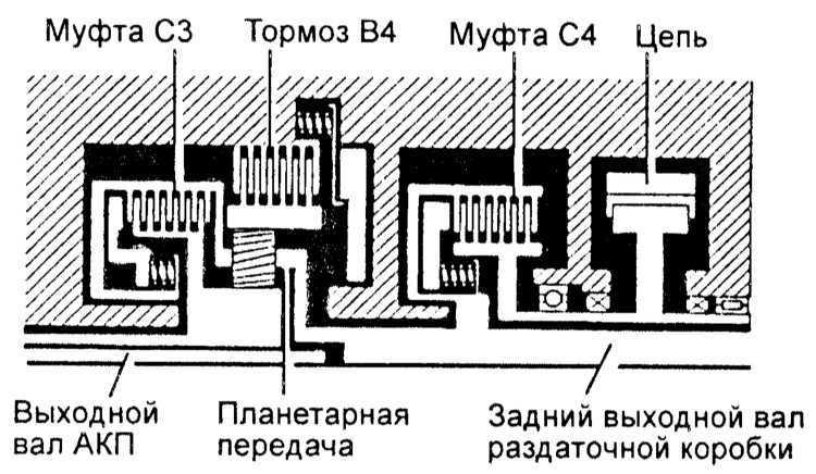 В состав гидравлической части