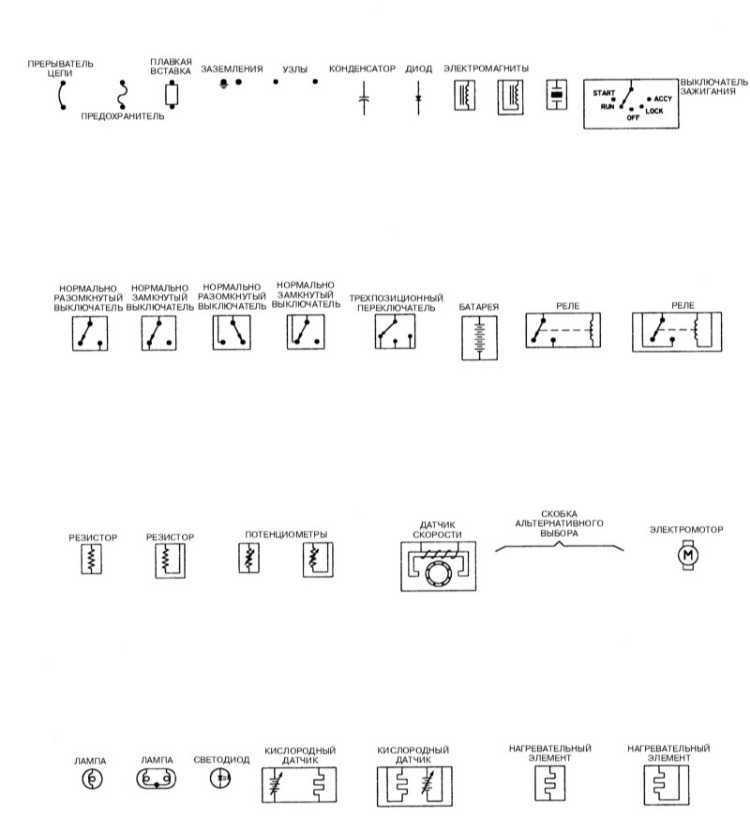 Схемы электрических соединений Принятые на схемах обозначения Обозначения цветов изоляции электропроводки*B или ВLK...
