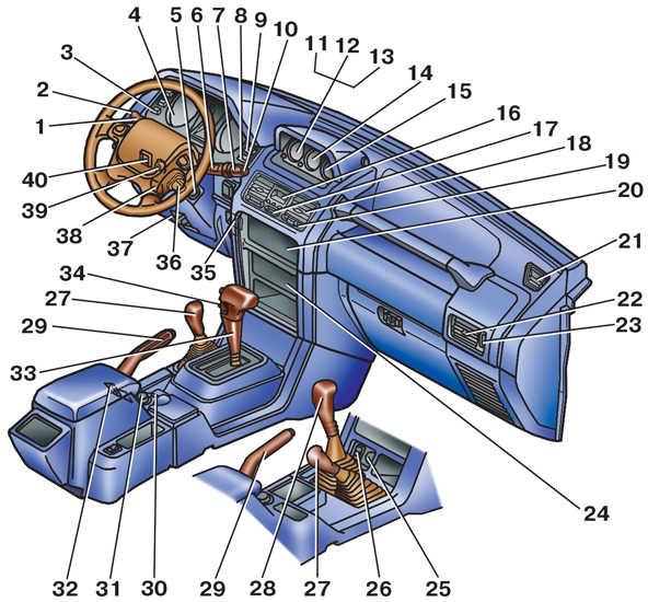 Электронные схемы для авто автомир