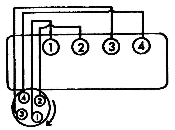 Система зажигания