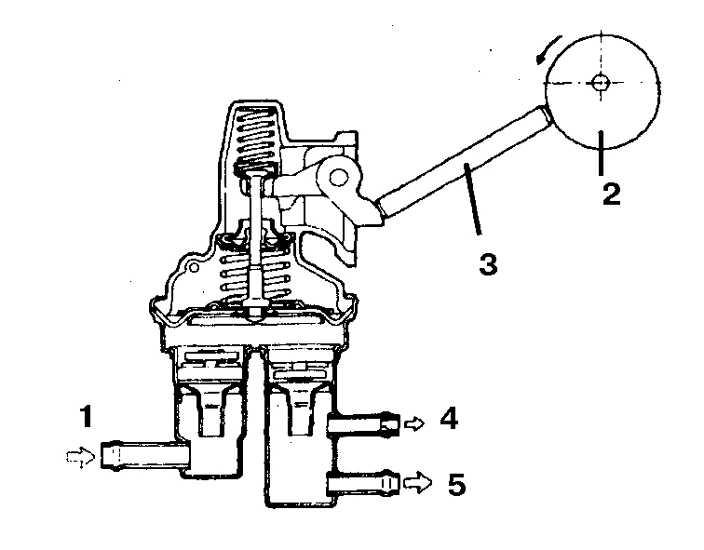 Механический топливный насос