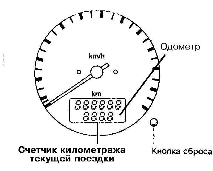 Спидометр указывает скорость