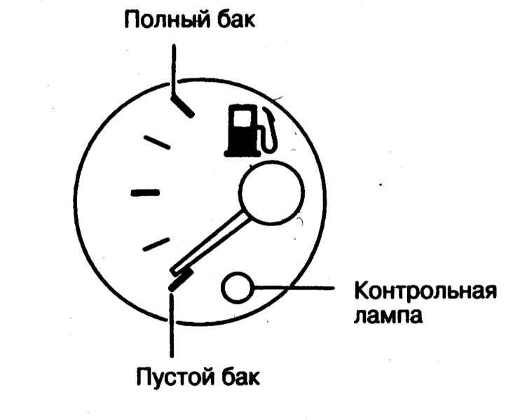 Схема подключения измерителя