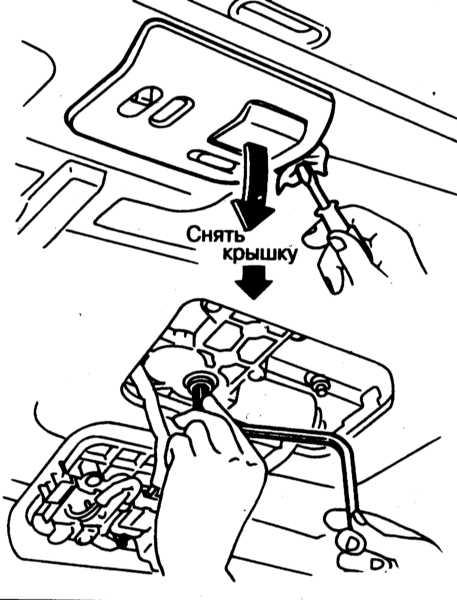 электропривода крышка люка
