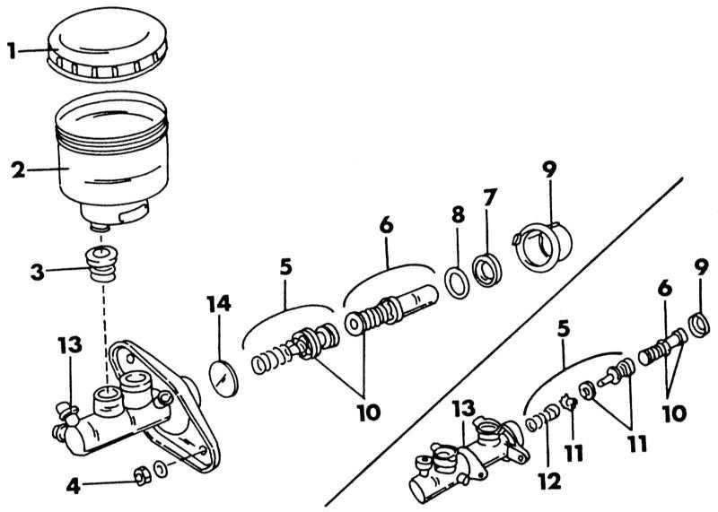 разобрать главный тормозной цилиндр peugeot