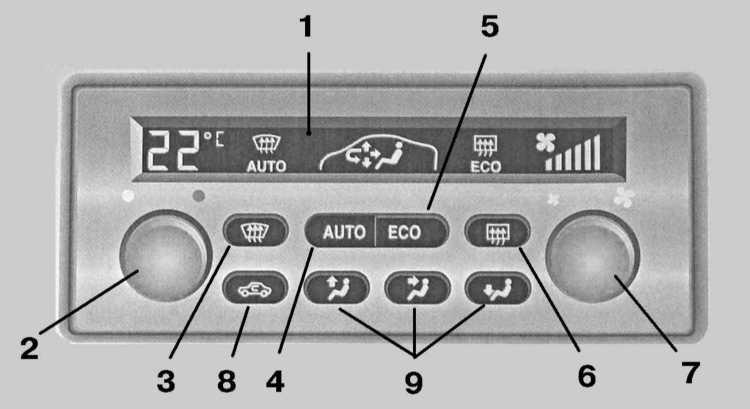 2 — Рукоятка регулятора