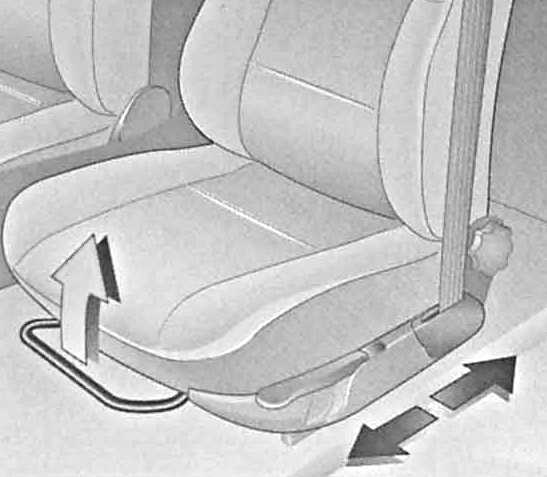 сдвиньте сборку сиденья