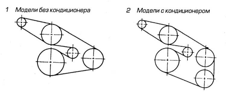 Схема прокладки ремня привода