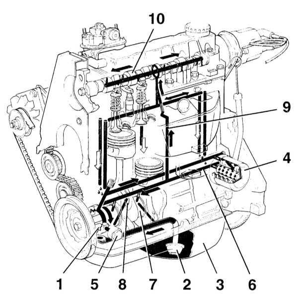 1 — Шестеренчатый (роторный)