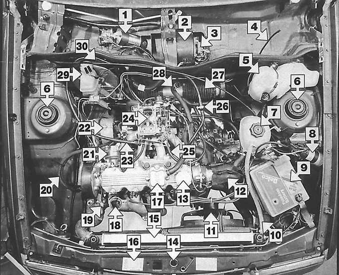 2 – двигатель вентилятора