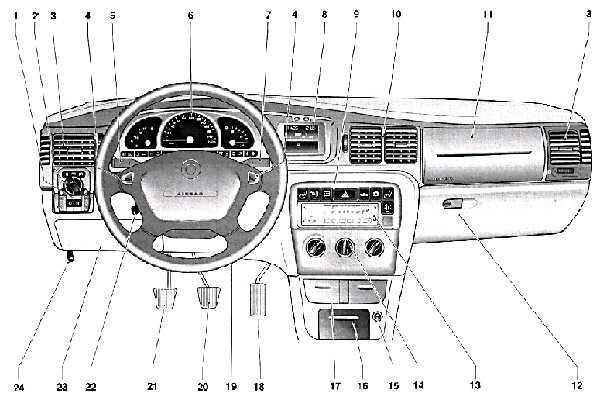 Opel zafira b инструкция по эксплуатации