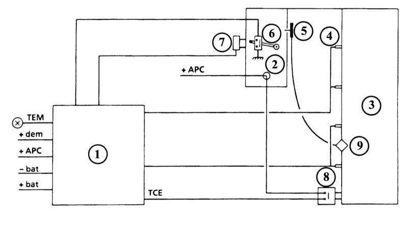 7 — электроклапан устройства