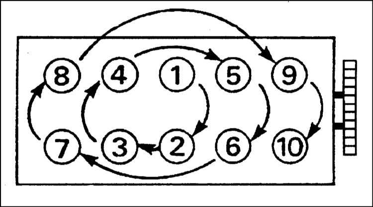 1. В показанной на иллюстрации