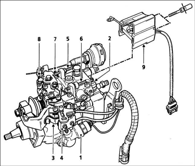 1 — Электромагнитный клапан