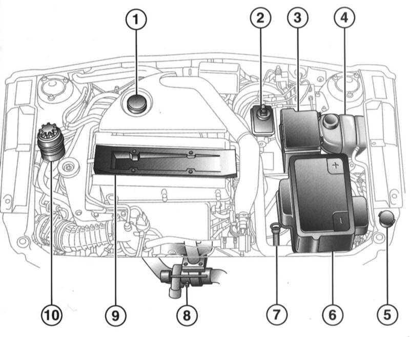 2 — Резервуар тормозной