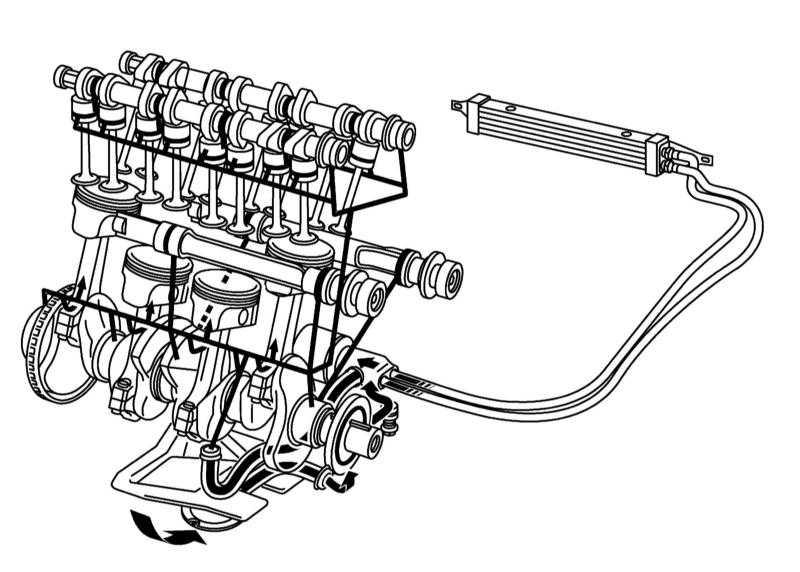 В системе смазки двигателя