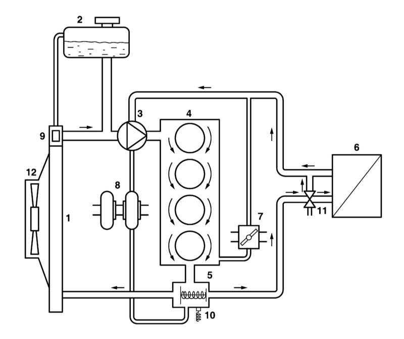 1 — Радиатор