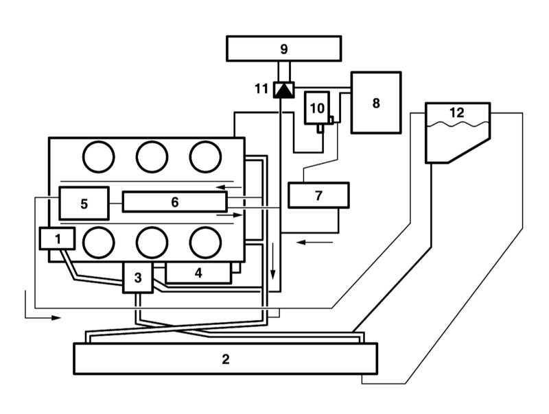 6 — Трубка охлаждения EGR
