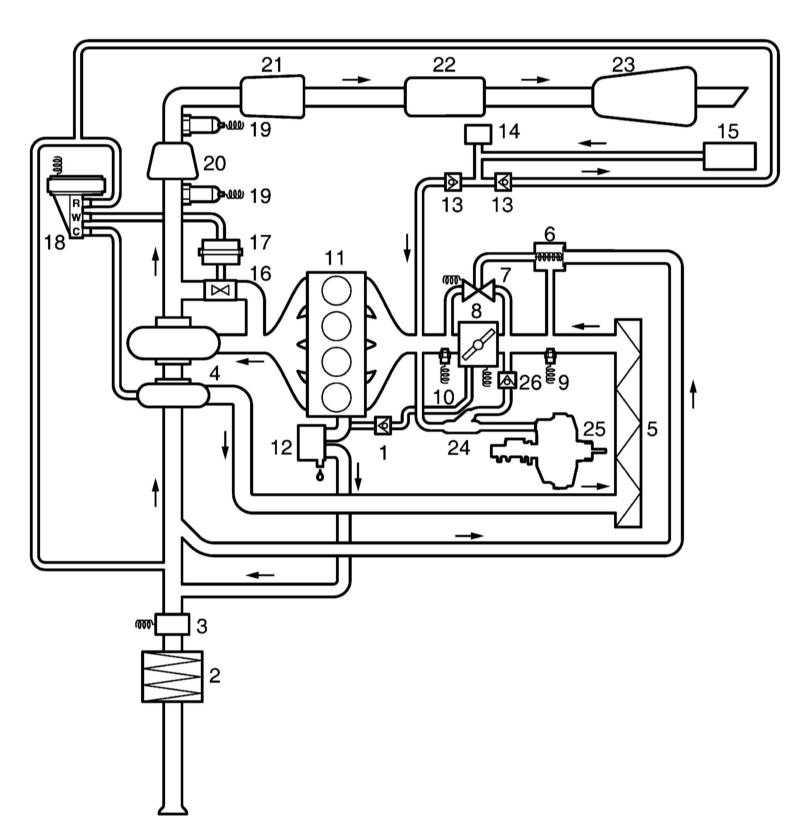 10 — Датчик MAP 11 — Двигатель