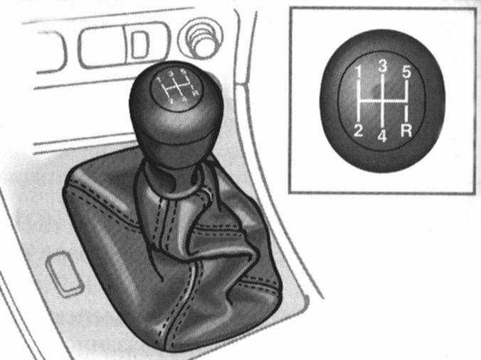 Как правильно переключать передачи на механической КПП (видео)