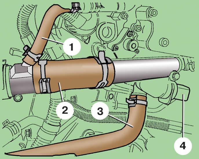 2 и 3 системы охлаждения