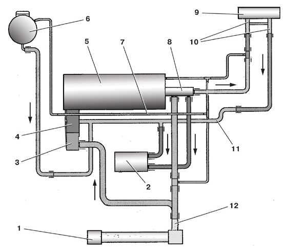 шлангов системы охлаждения